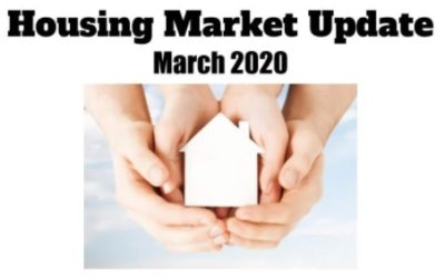 Lucas & Wood County Housing Statistics – March 2020 Update
